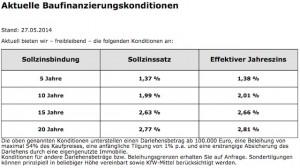 Finanzierungskonditionen, Stand 27.05.2014